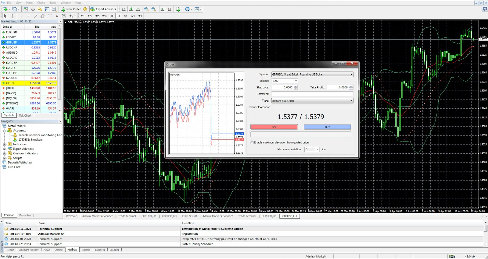 Download MetaTrader 4 (MT4) for PC
