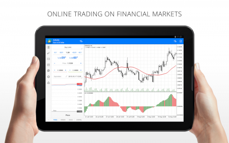 MetaTrader 5 for Android