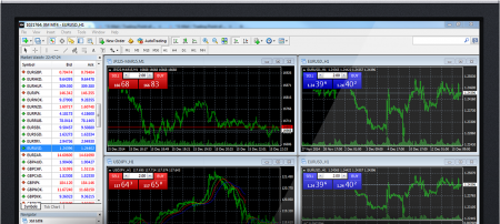 How to open live account in MetaTrader 4