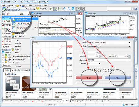 How to use MetaTrader 5